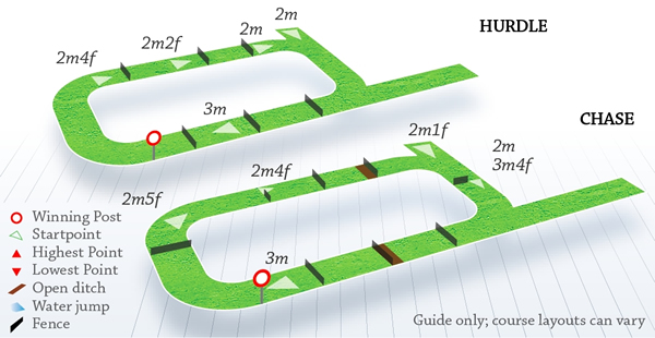 Track Map jumps